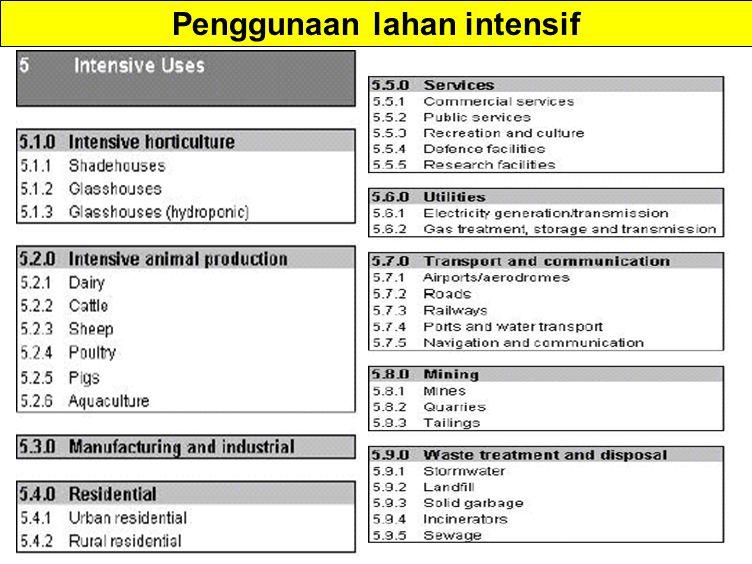 50 Penggunaan lahan intensif