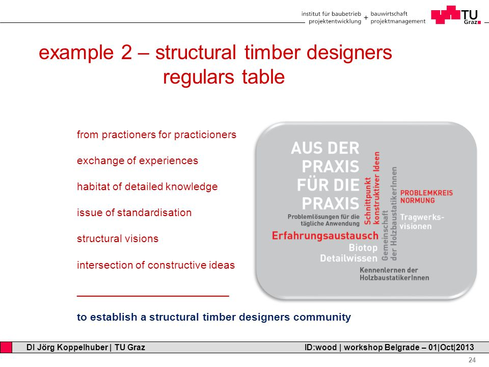 Professor Horst Cerjak, 19.12.2005 24 DI Jörg Koppelhuber | TU Graz ID:wood | workshop Belgrade – 01|Oct|2013 example 2 – structural timber designers regulars table from practioners for practicioners exchange of experiences habitat of detailed knowledge issue of standardisation structural visions intersection of constructive ideas _________________________ to establish a structural timber designers community