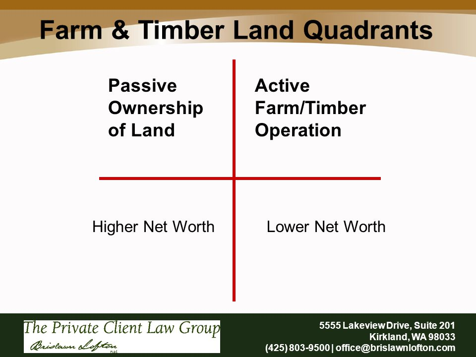 Farm & Timber Land Quadrants 5555 Lakeview Drive, Suite 201 Kirkland, WA 98033 (425) 803-9500 | office@brislawnlofton.com Passive Ownership of Land Active Farm/Timber Operation Lower Net WorthHigher Net Worth