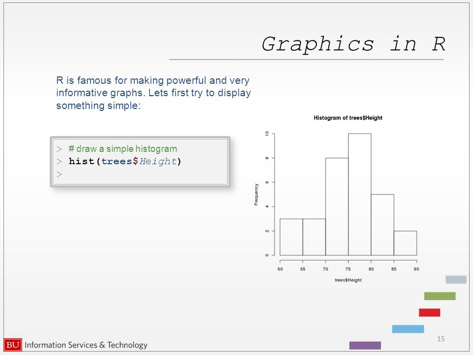 Graphics in R R is famous for making powerful and very informative graphs.