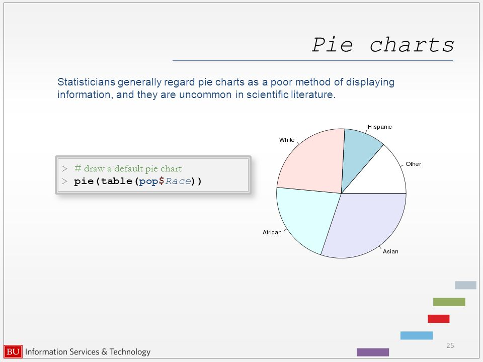 Pie charts Statisticians generally regard pie charts as a poor method of displaying information, and they are uncommon in scientific literature.