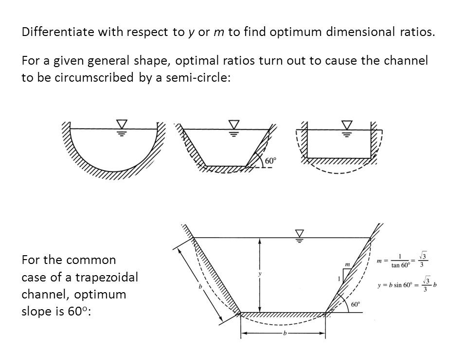 Differentiate with respect to y or m to find optimum dimensional ratios. For a given general shape, optimal ratios turn out to cause the channel to be