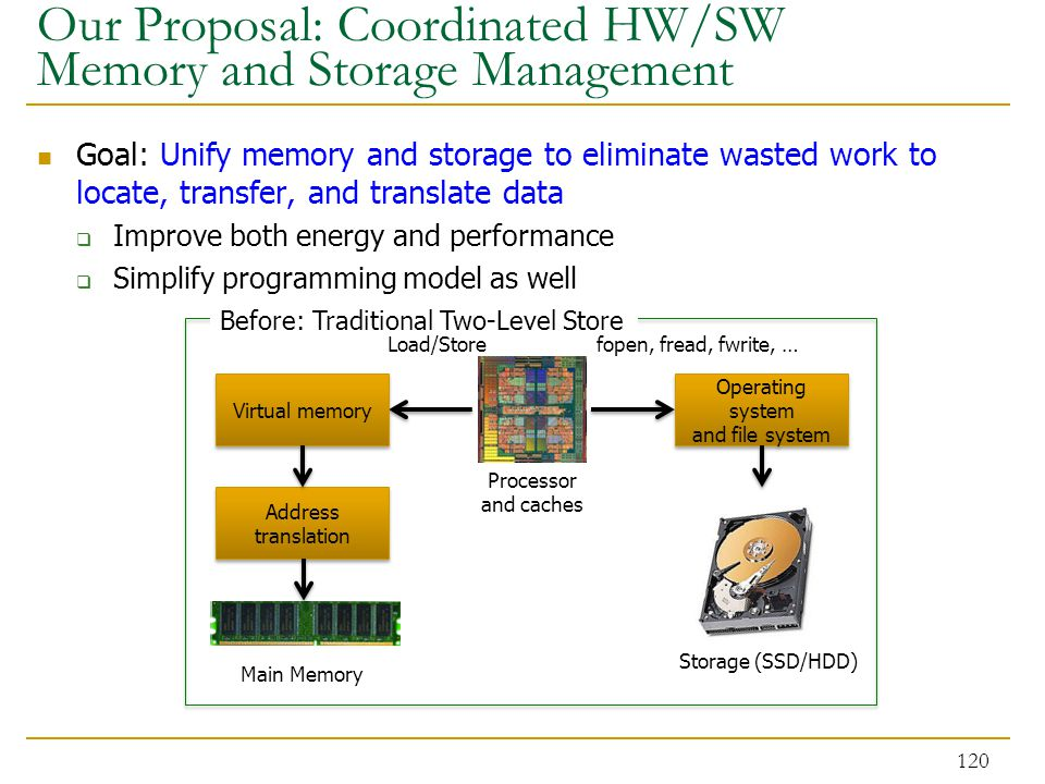 Our Proposal: Coordinated HW/SW Memory and Storage Management Goal: Unify memory and storage to eliminate wasted work to locate, transfer, and translate data  Improve both energy and performance  Simplify programming model as well 120 Before: Traditional Two-Level Store Processor and caches Main Memory Storage (SSD/HDD) Virtual memory Address translation Load/Store Operating system and file system Operating system and file system fopen, fread, fwrite, …