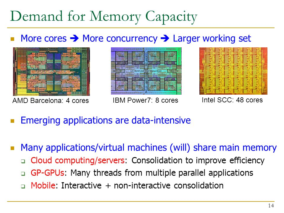 Demand for Memory Capacity More cores  More concurrency  Larger working set Emerging applications are data-intensive Many applications/virtual machines (will) share main memory  Cloud computing/servers: Consolidation to improve efficiency  GP-GPUs: Many threads from multiple parallel applications  Mobile: Interactive + non-interactive consolidation 14 IBM Power7: 8 cores Intel SCC: 48 cores AMD Barcelona: 4 cores