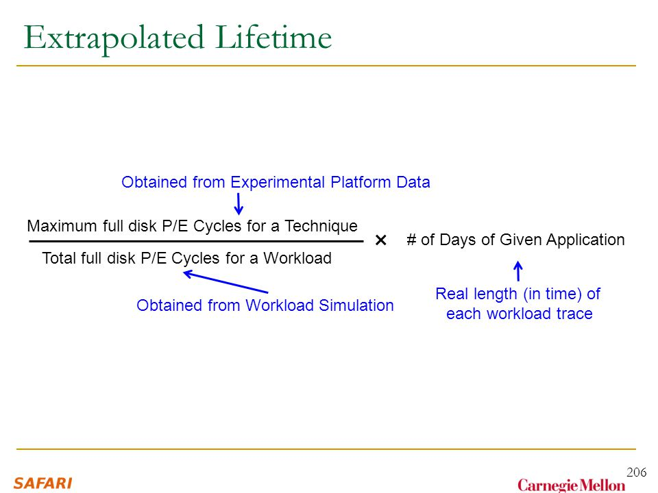 Extrapolated Lifetime 206 Maximum full disk P/E Cycles for a Technique Total full disk P/E Cycles for a Workload × # of Days of Given Application Obtained from Experimental Platform Data Obtained from Workload Simulation Real length (in time) of each workload trace