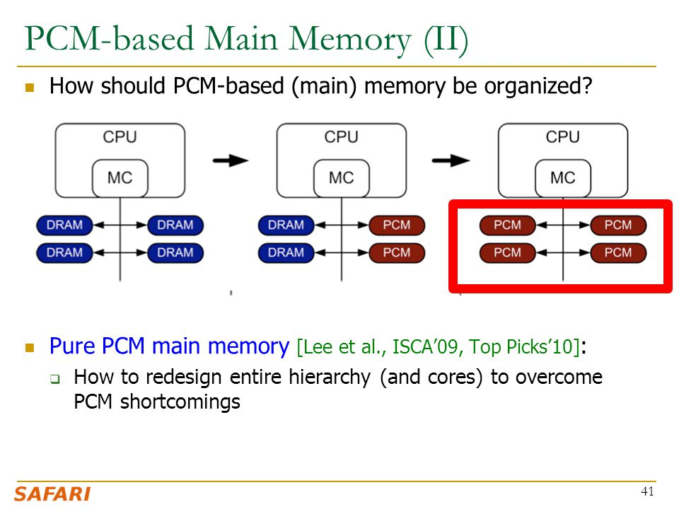 PCM-based Main Memory (II) How should PCM-based (main) memory be organized.