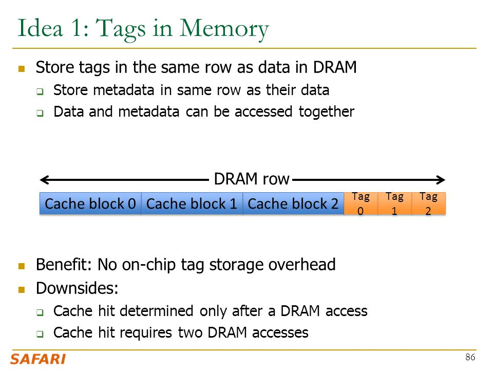 Idea 1: Tags in Memory Store tags in the same row as data in DRAM  Store metadata in same row as their data  Data and metadata can be accessed together Benefit: No on-chip tag storage overhead Downsides:  Cache hit determined only after a DRAM access  Cache hit requires two DRAM accesses 86 Cache block 2 Cache block 0 Cache block 1 DRAM row Tag 0 Tag 1 Tag 2