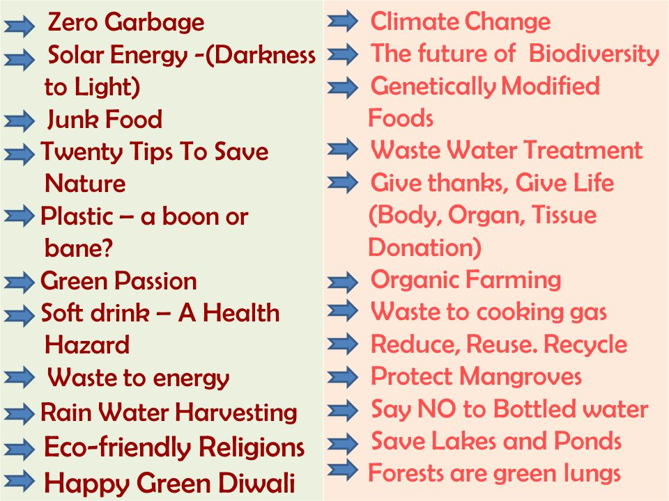 Zero Garbage Solar Energy -(Darkness to Light) Junk Food Twenty Tips To Save Nature Plastic – a boon or bane? Green Passion Soft drink – A Health Haza