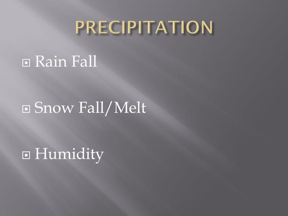  Rain Fall  Snow Fall/Melt  Humidity