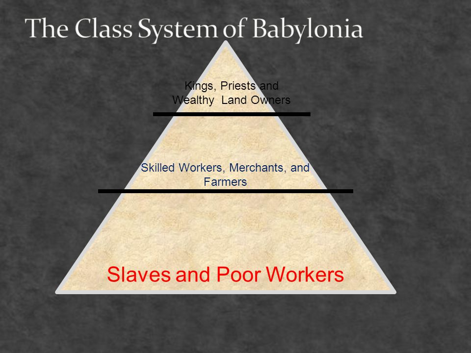 Kings, Priests and Wealthy Land Owners Skilled Workers, Merchants, and Farmers Slaves and Poor Workers