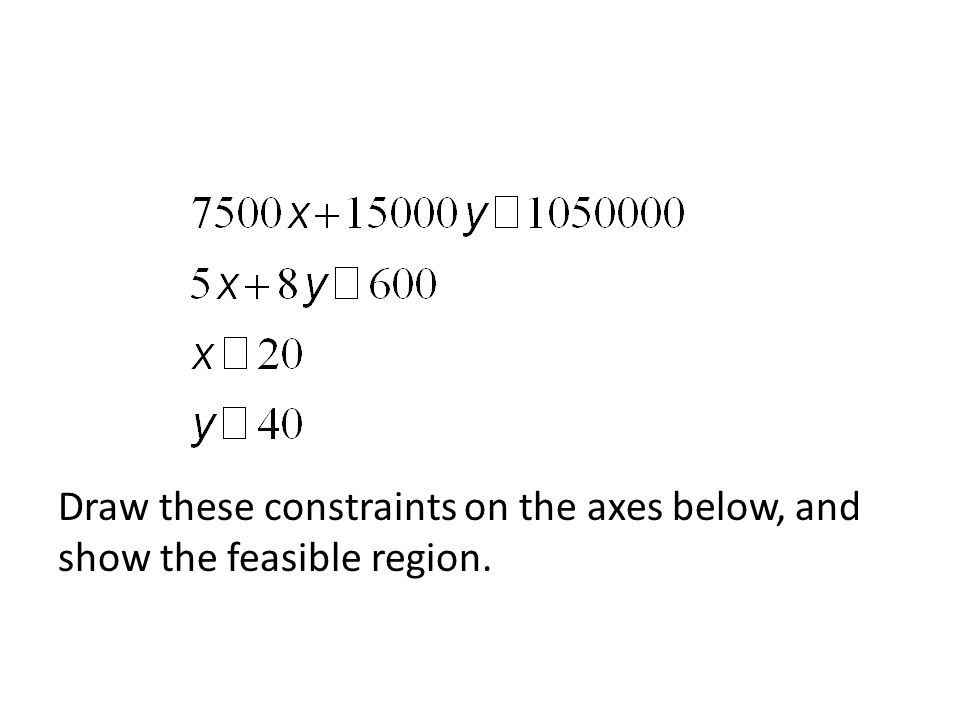 Draw these constraints on the axes below, and show the feasible region.