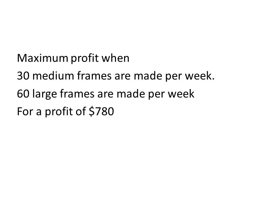 Maximum profit when 30 medium frames are made per week.