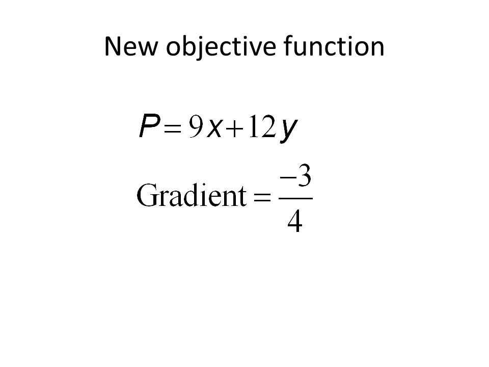 New objective function