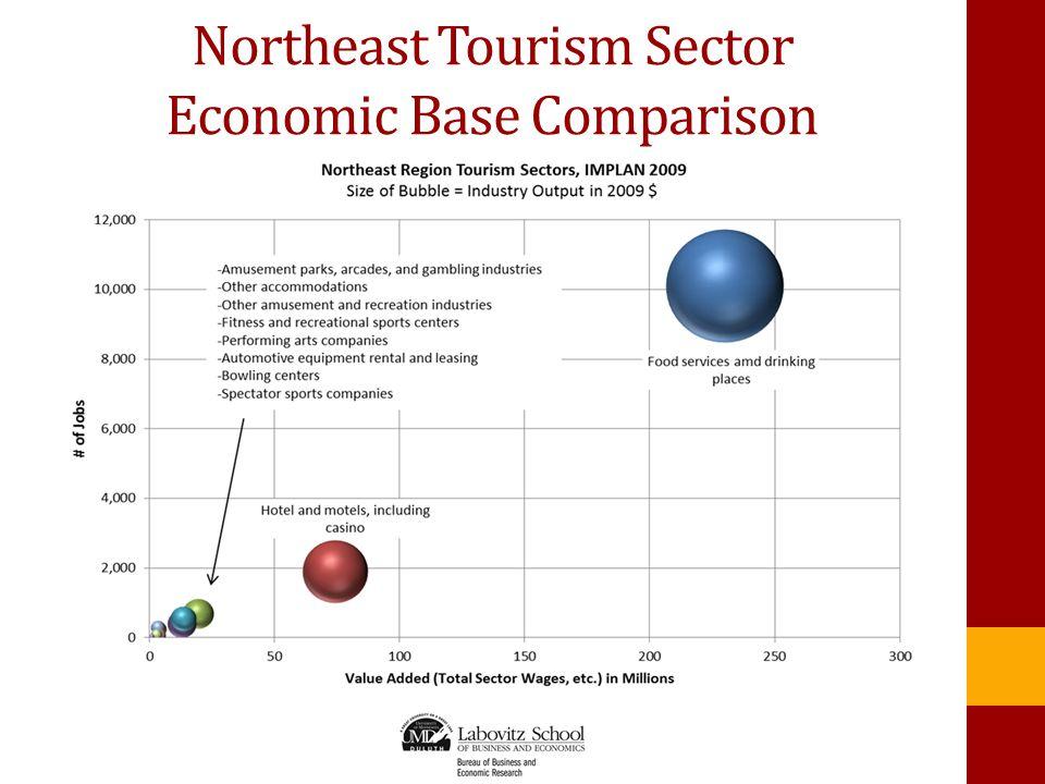 Northeast Tourism Sector Economic Base Comparison