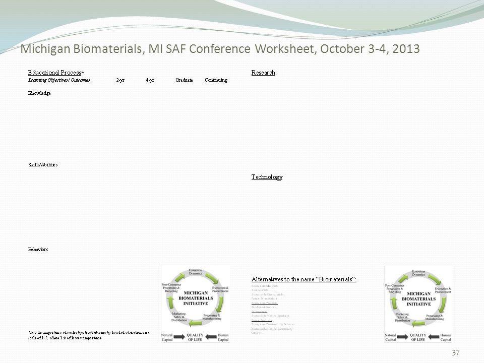 Michigan Biomaterials, MI SAF Conference Worksheet, October 3-4, 2013 37