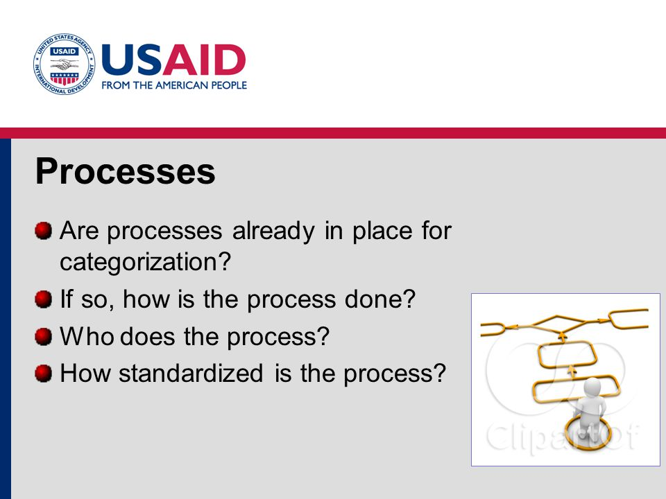 Processes Are processes already in place for categorization.