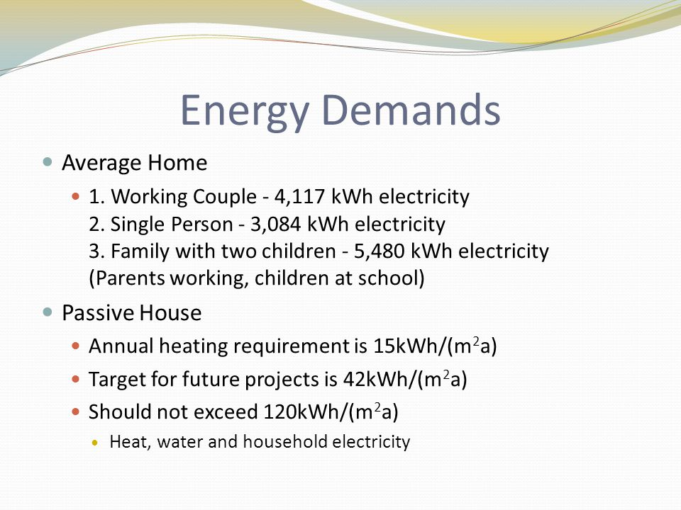 Energy Demands Average Home 1. Working Couple - 4,117 kWh electricity 2.
