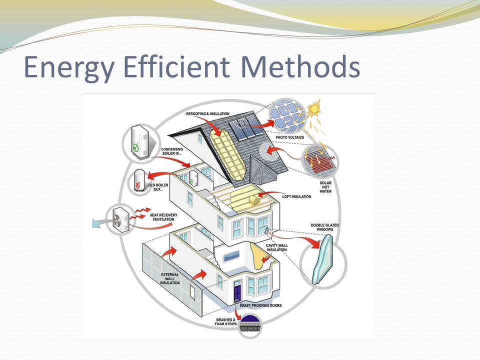 Energy Efficient Methods