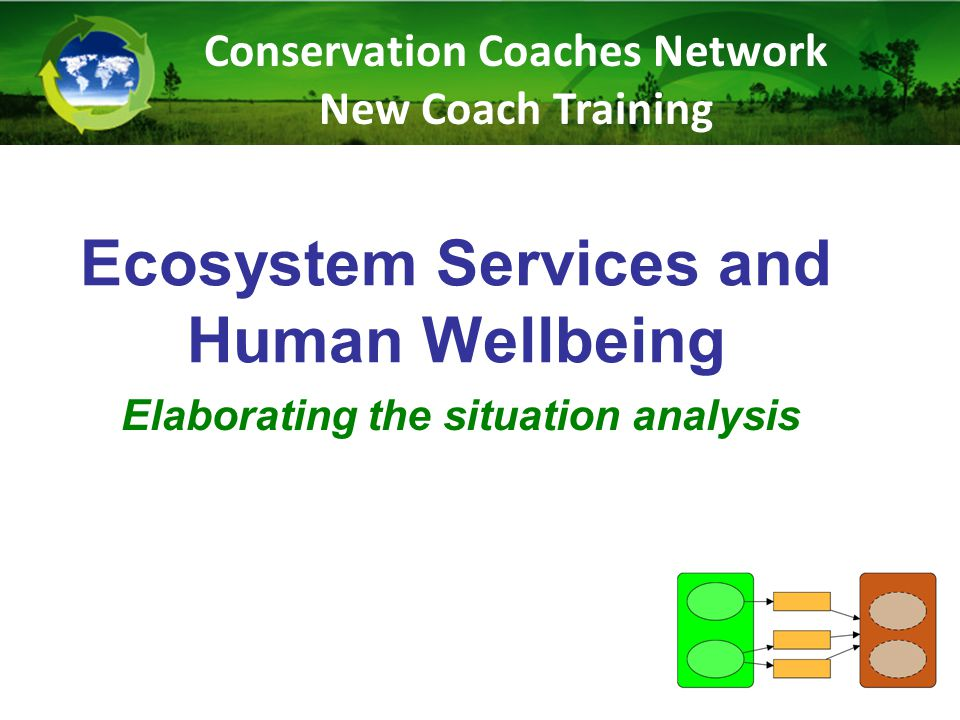 Ecosystem Services and Human Wellbeing Elaborating the situation analysis Conservation Coaches Network New Coach Training