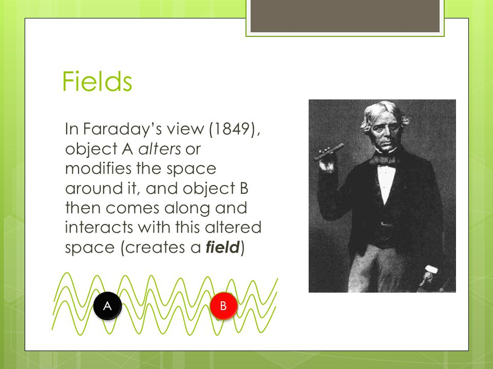 Fields In Faraday's view (1849), object A alters or modifies the space around it, and object B then comes along and interacts with this altered space (creates a field ) A A B B