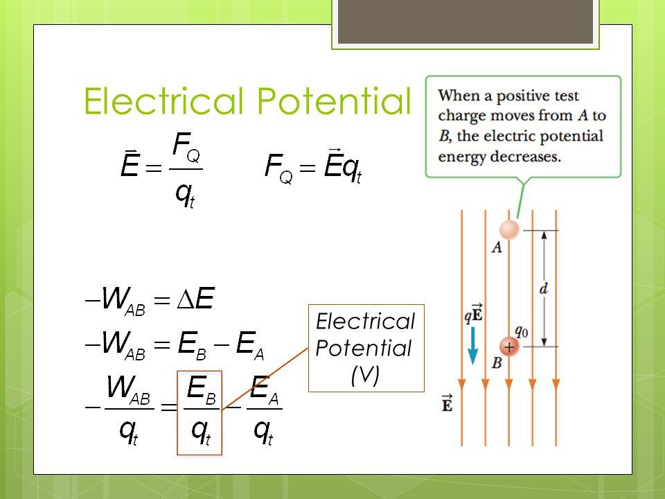 Electrical Potential (V)