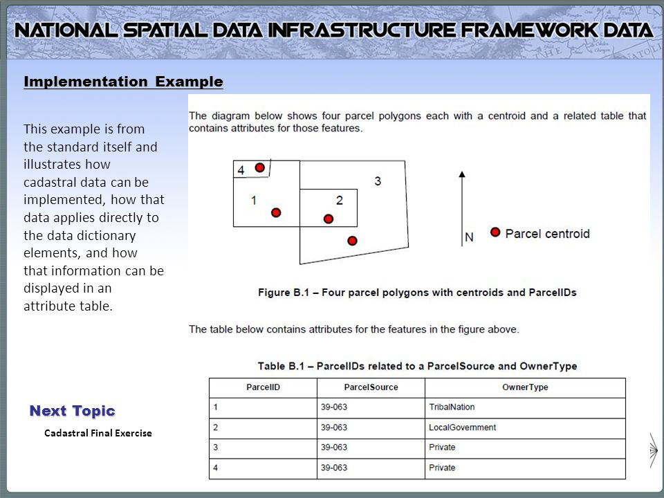 Next Topic Cadastral Final Exercise Implementation Example This example is from the standard itself and illustrates how cadastral data can be implemented, how that data applies directly to the data dictionary elements, and how that information can be displayed in an attribute table.