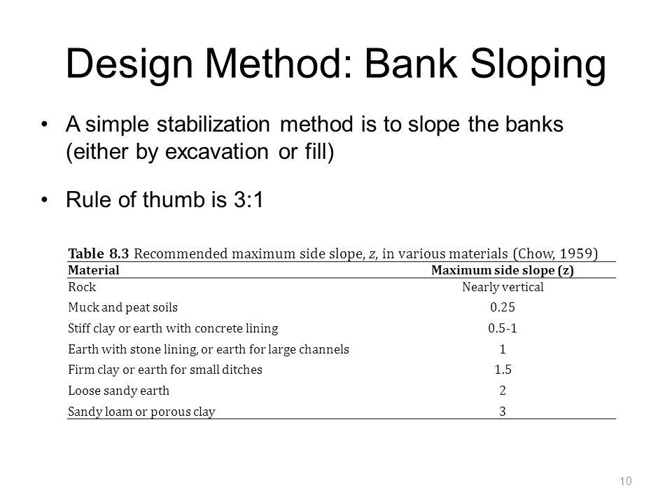 Design Method: Bank Sloping A simple stabilization method is to slope the banks (either by excavation or fill) Rule of thumb is 3:1 10 Table 8.3 Recom
