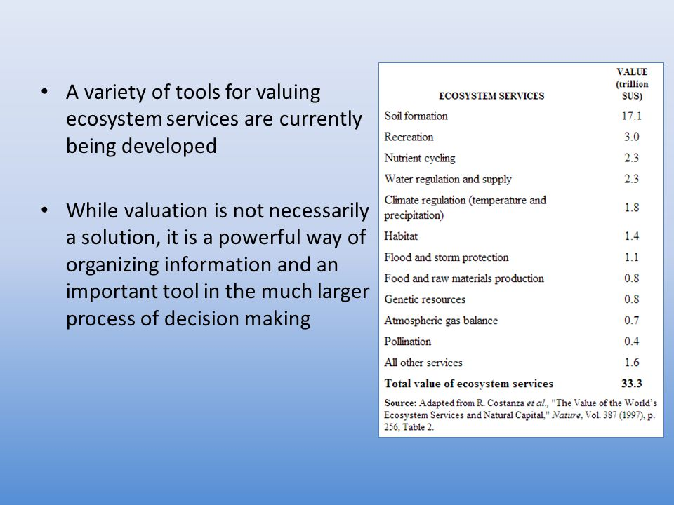 A variety of tools for valuing ecosystem services are currently being developed While valuation is not necessarily a solution, it is a powerful way of organizing information and an important tool in the much larger process of decision making