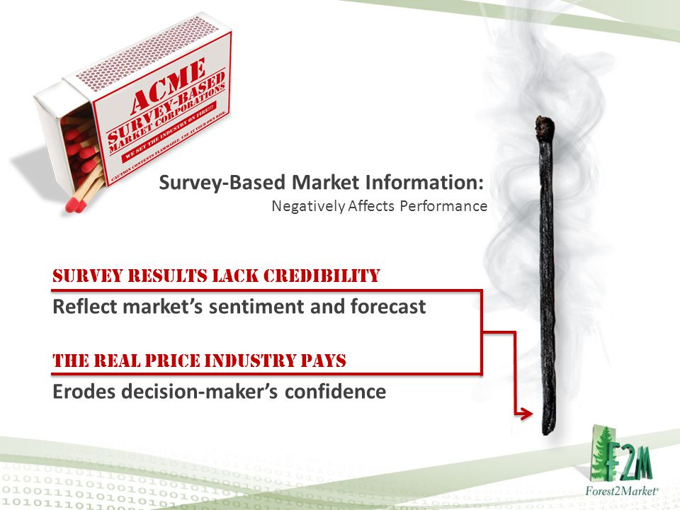 Survey results lack credibility The real price industry pays Reflect market's sentiment and forecast Erodes decision-maker's confidence Survey-Based Market Information: Negatively Affects Performance
