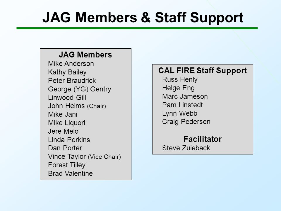 JAG Members Mike Anderson Kathy Bailey Peter Braudrick George (YG) Gentry Linwood Gill John Helms (Chair) Mike Jani Mike Liquori Jere Melo Linda Perkins Dan Porter Vince Taylor (Vice Chair) Forest Tilley Brad Valentine CAL FIRE Staff Support Russ Henly Helge Eng Marc Jameson Pam Linstedt Lynn Webb Craig Pedersen Facilitator Steve Zuieback JAG Members & Staff Support