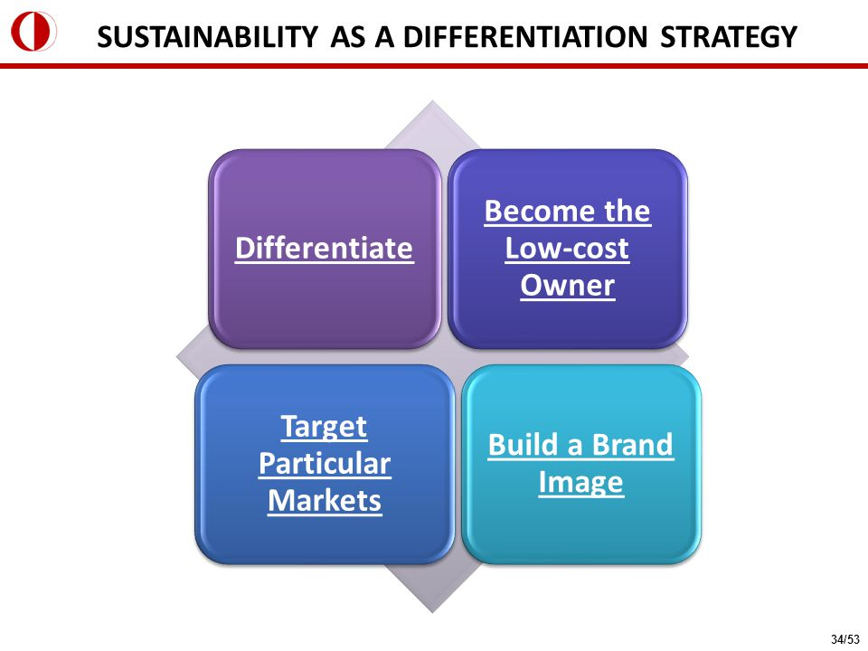 Differentiate Become the Low-cost Owner Target Particular Markets Build a Brand Image SUSTAINABILITY AS A DIFFERENTIATION STRATEGY 34/53