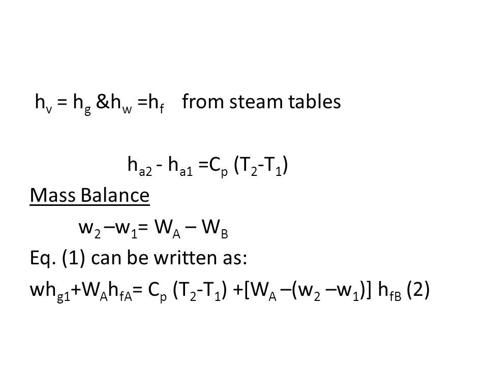 h v = h g &h w =h f from steam tables h a2 - h a1 =C p (T 2 -T 1 ) Mass Balance w 2 –w 1 = W A – W B Eq. (1) can be written as: wh g1 +W A h fA = C p