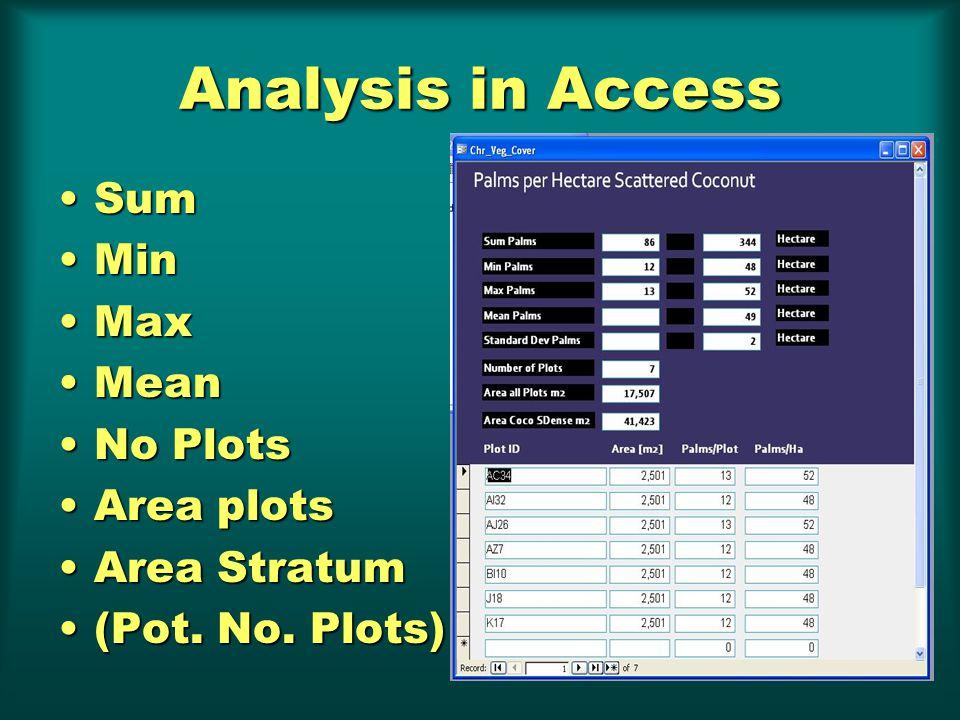 Analysis in Access SumSum MinMin MaxMax MeanMean No PlotsNo Plots Area plotsArea plots Area StratumArea Stratum (Pot.