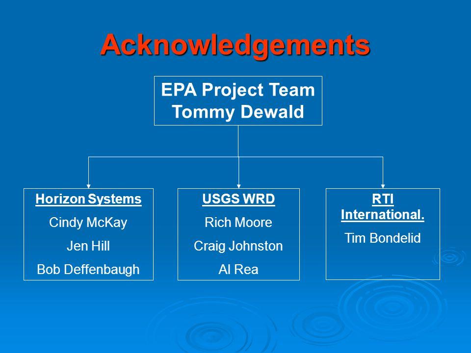 Acknowledgements EPA Project Team Tommy Dewald Horizon Systems Cindy McKay Jen Hill Bob Deffenbaugh USGS WRD Rich Moore Craig Johnston Al Rea RTI International.