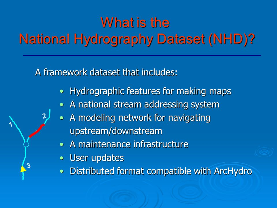 A framework dataset that includes: Hydrographic features for making mapsHydrographic features for making maps A national stream addressing systemA national stream addressing system A modeling network for navigatingA modeling network for navigatingupstream/downstream A maintenance infrastructureA maintenance infrastructure User updatesUser updates Distributed format compatible with ArcHydroDistributed format compatible with ArcHydro What is the National Hydrography Dataset (NHD).