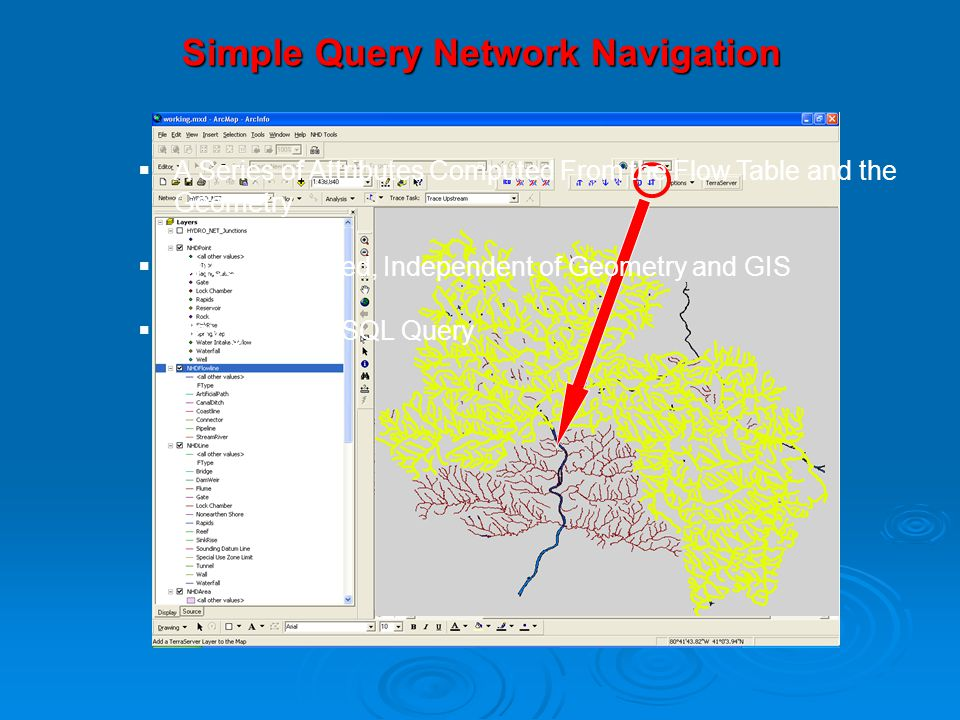 Simple Query Network Navigation  A Series of Attributes Computed From the Flow Table and the Geometry  Once Computed, Independent of Geometry and GIS  Navigate with SQL Query