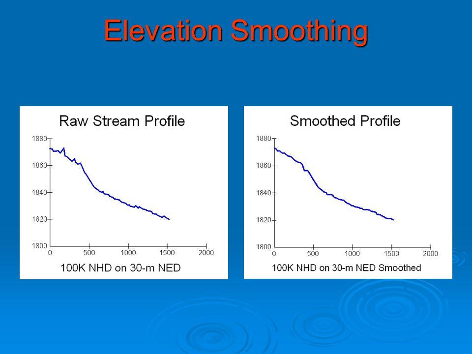 Elevation Smoothing