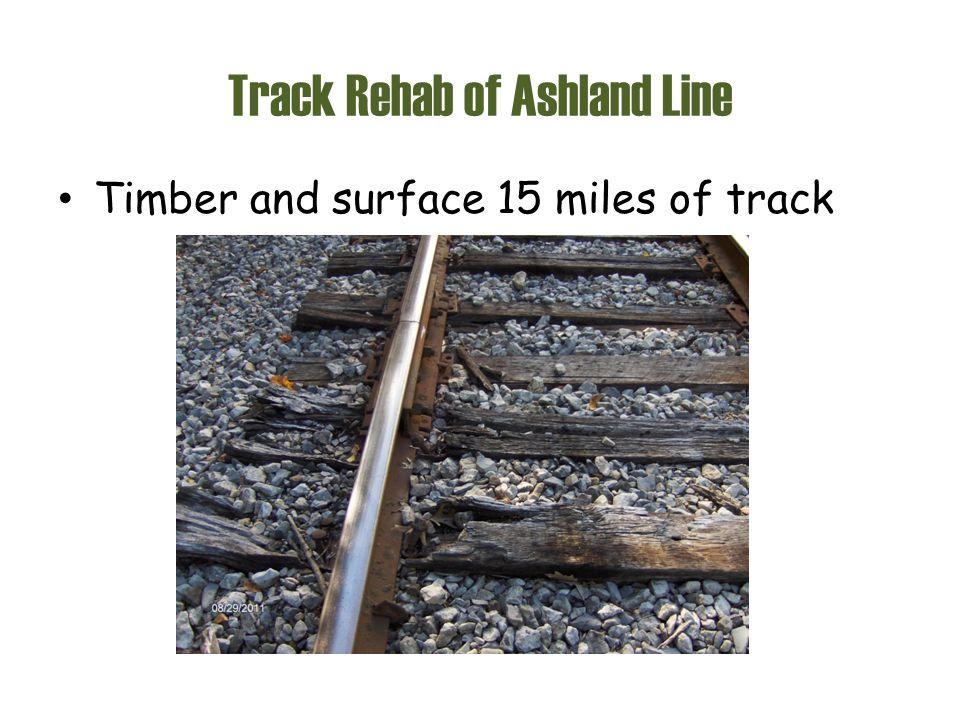 Certified Railroad Scale Rail scale to address customer demand