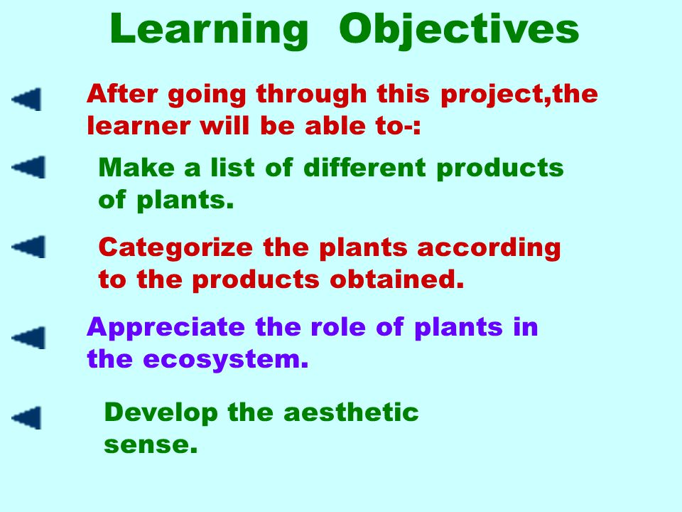 Learning Objectives After going through this project,the learner will be able to-: Make a list of different products of plants. Categorize the plants
