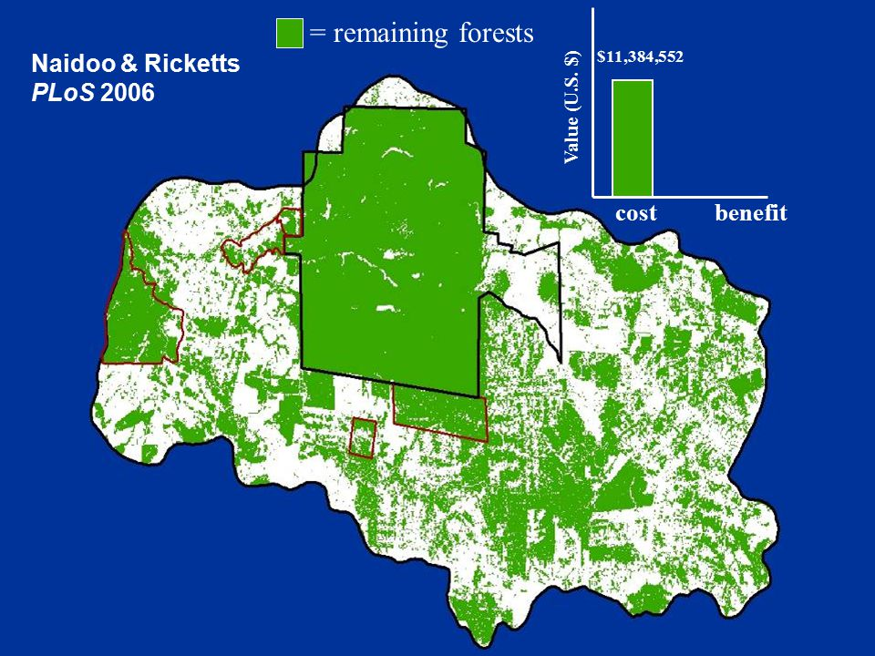 $11,384,552 = remaining forests Value (U.S. $) cost benefit Naidoo & Ricketts PLoS 2006
