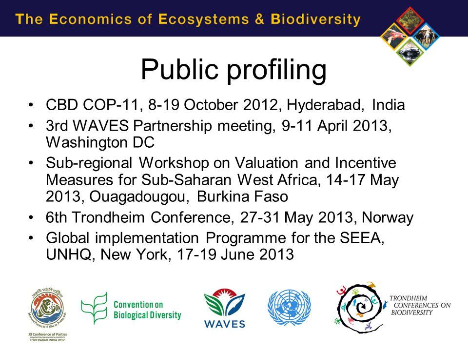 Public profiling CBD COP-11, 8-19 October 2012, Hyderabad, India 3rd WAVES Partnership meeting, 9-11 April 2013, Washington DC Sub-regional Workshop o