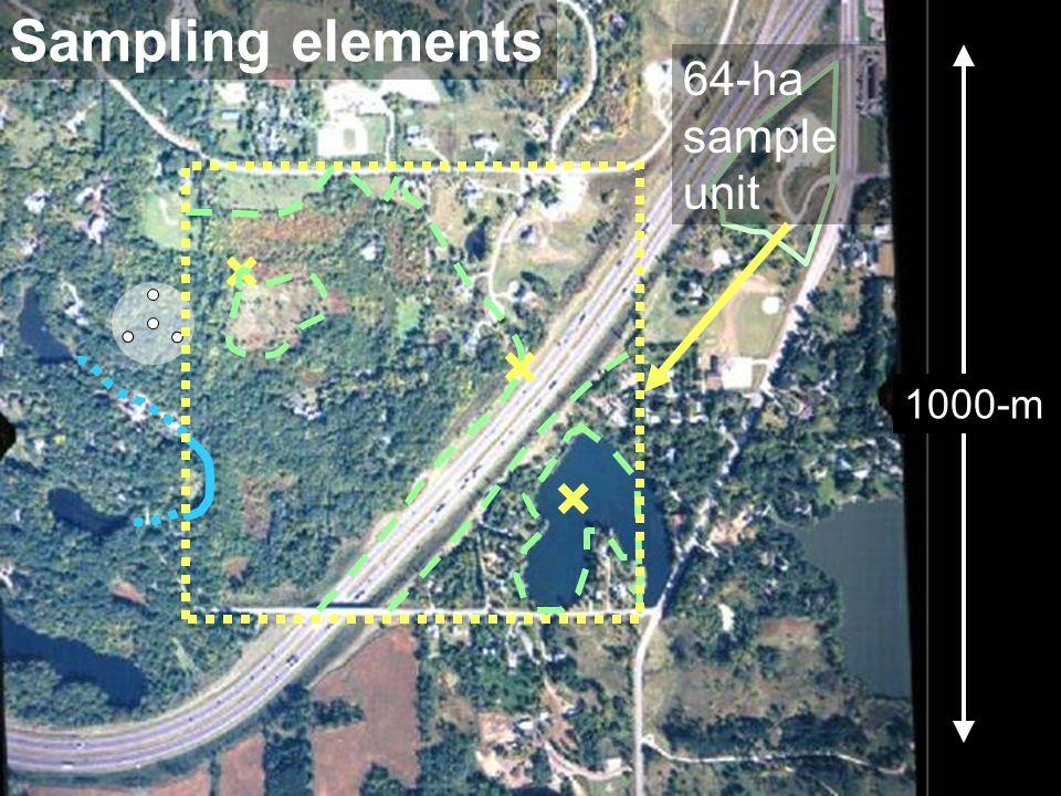 22 1000-m Sampling elements 64-ha sample unit