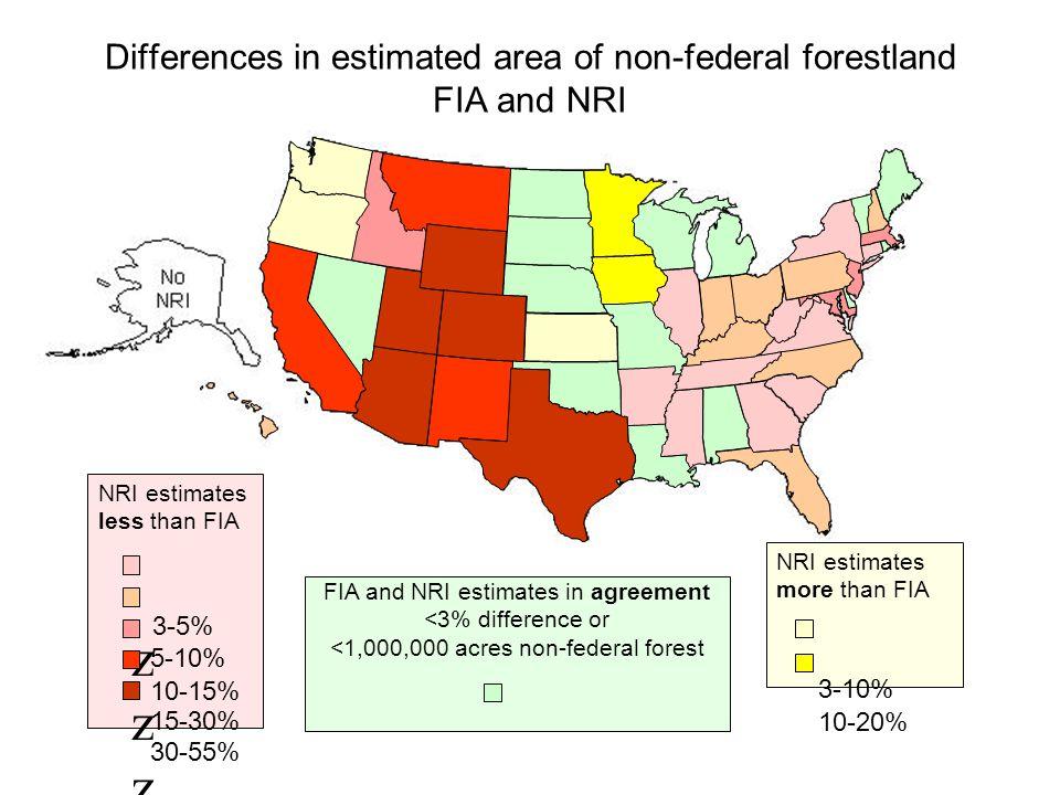 40 Differences in estimated area of non-federal forestland FIA and NRI FIA and NRI estimates in agreement <3% difference or <1,000,000 acres non-federal forest NRI estimates more than FIA NRI estimates less than FIA 3-5% 5-10% 3-10% zzzzzzzzzzzzzz 10-15% 10-20% 15-30% 30-55%