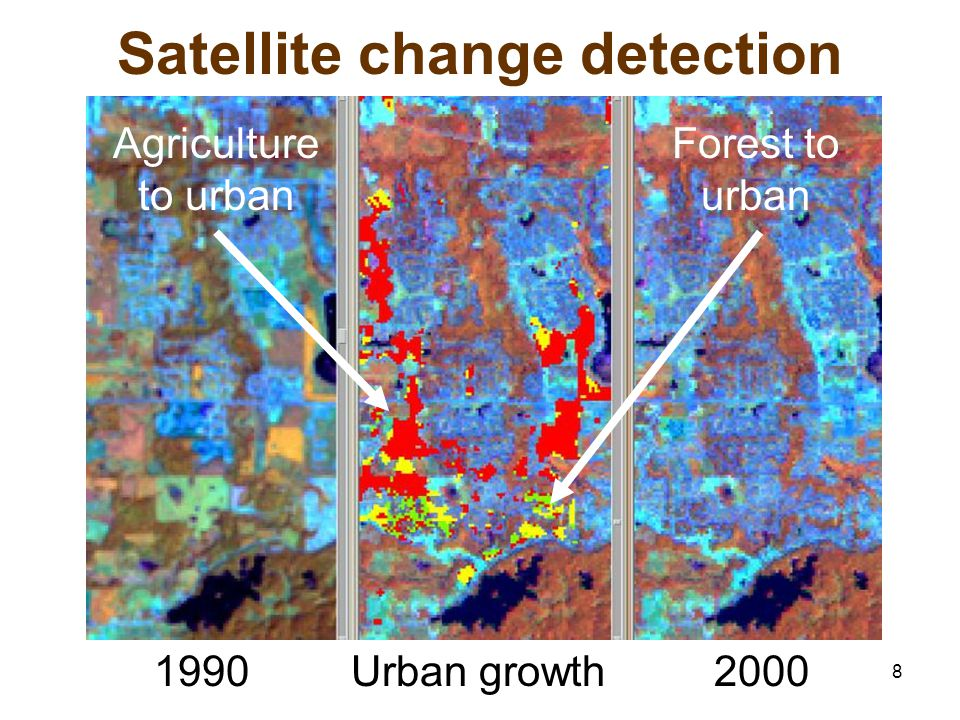 8 Satellite change detection 2000Urban growth Forest to urban Agriculture to urban 1990