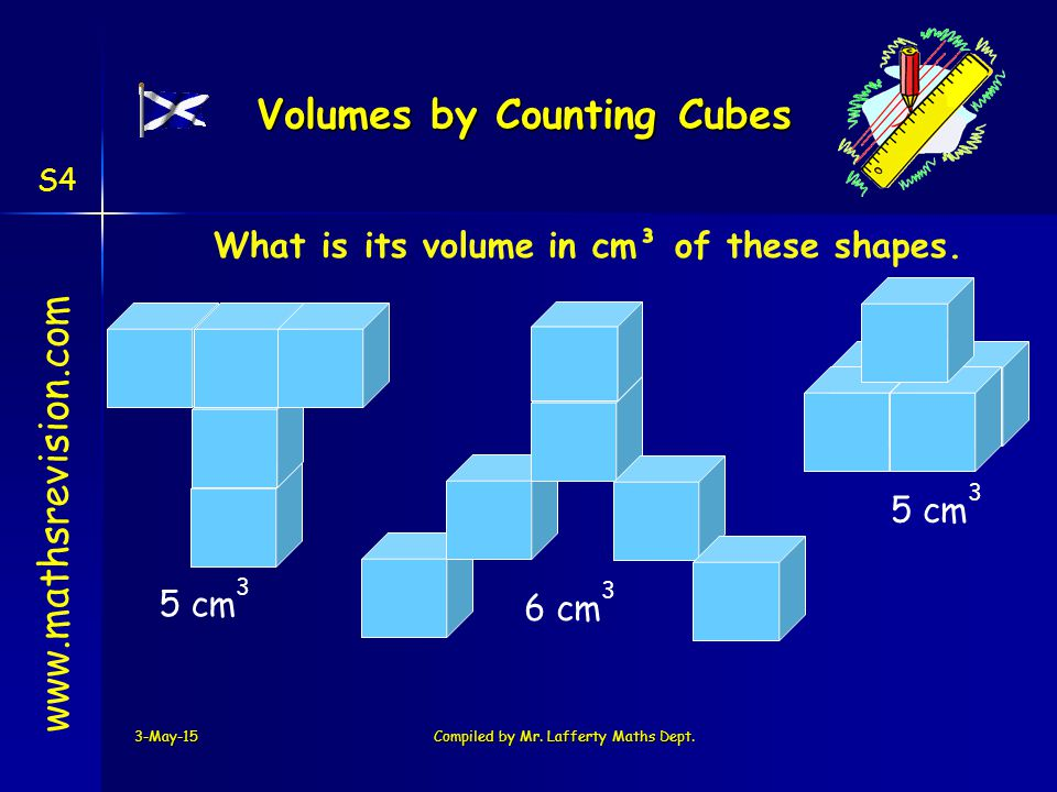 3-May-15Compiled by Mr. Lafferty Maths Dept. What is its volume in cm³ of these shapes.