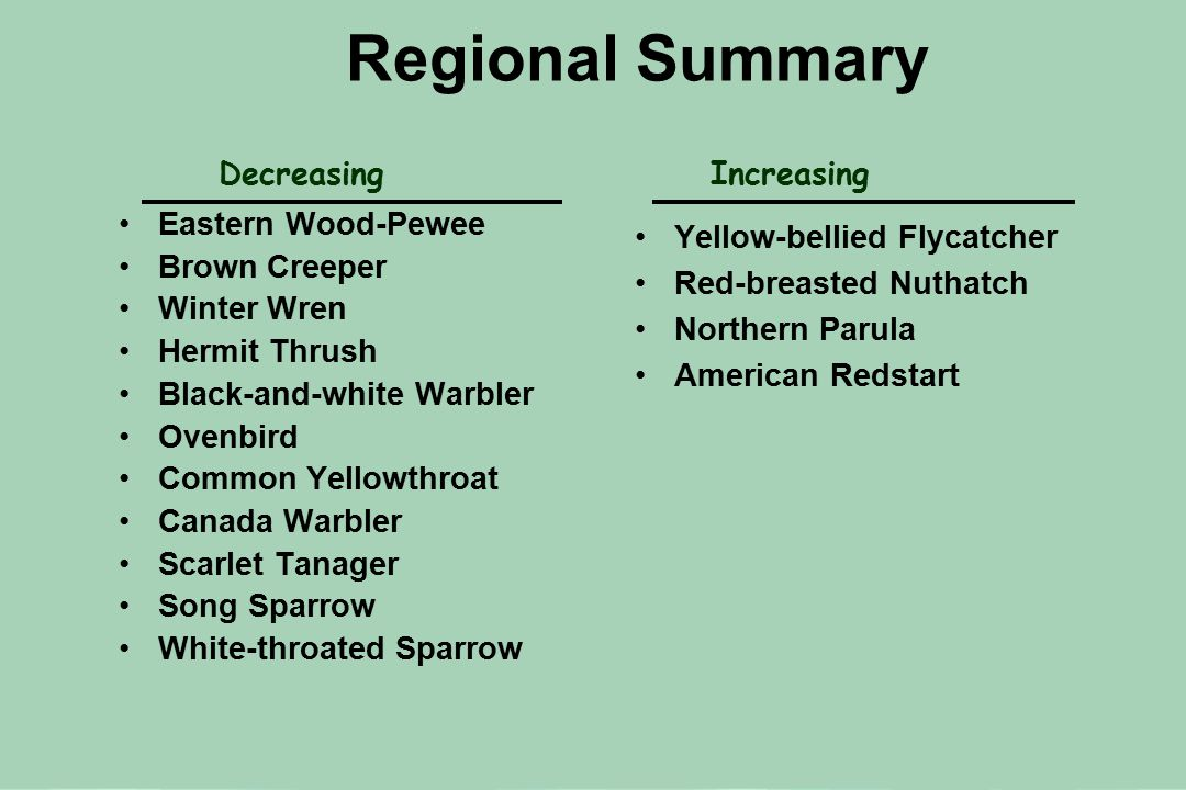 Regional Summary Yellow-bellied Flycatcher Red-breasted Nuthatch Northern Parula American Redstart Eastern Wood-Pewee Brown Creeper Winter Wren Hermit Thrush Black-and-white Warbler Ovenbird Common Yellowthroat Canada Warbler Scarlet Tanager Song Sparrow White-throated Sparrow IncreasingDecreasing