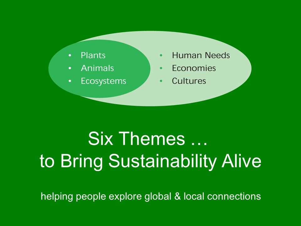 Six Themes … to Bring Sustainability Alive helping people explore global & local connections