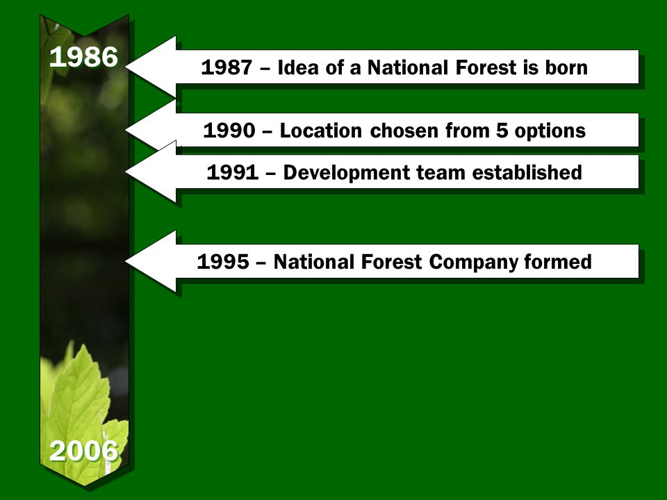 To create, through working partnerships and with community participation, a new 200 square mile multi-purpose forest for the nation in the heart of England. National Forest Company mission statement