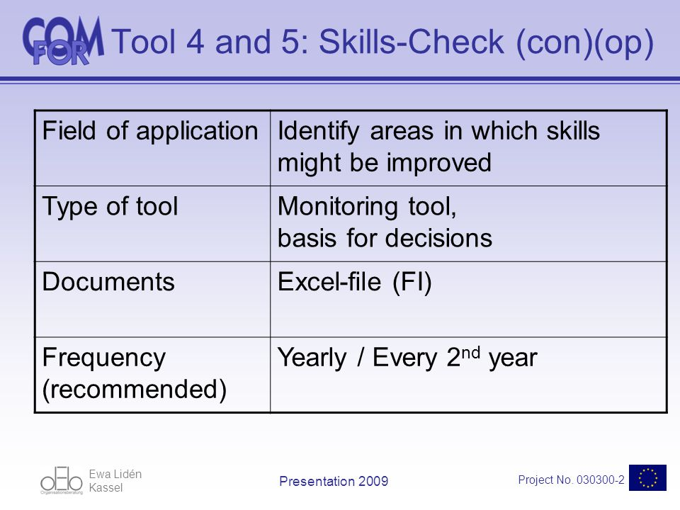 Ewa Lidén Kassel Project No. 030300-2 Presentation 2009 Tool 4 and 5: Skills-Check (con)(op) Field of applicationIdentify areas in which skills might
