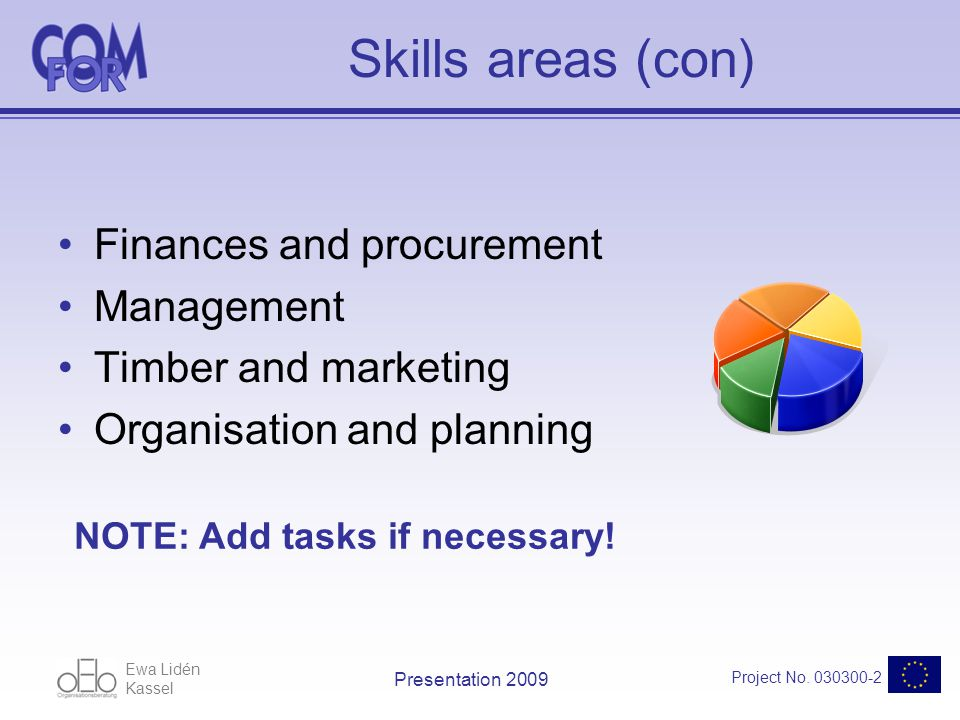 Ewa Lidén Kassel Project No. 030300-2 Presentation 2009 Skills areas (con) Finances and procurement Management Timber and marketing Organisation and p